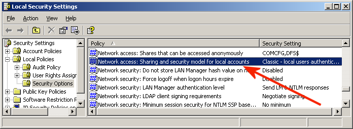Sharing and security model