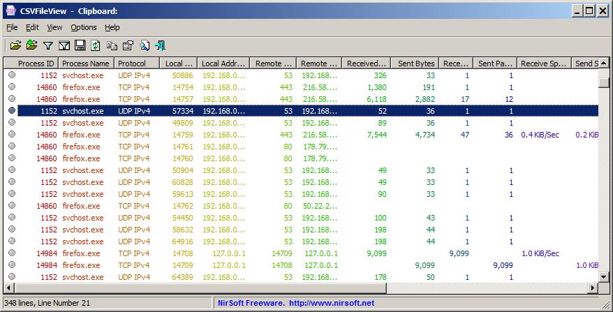 download ie passview in zip file